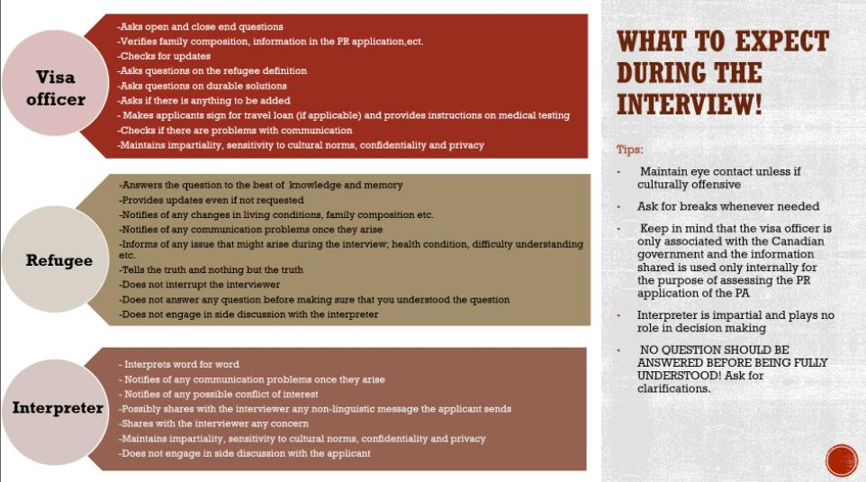 Preparing for the Visa Office Interview | Preparing for